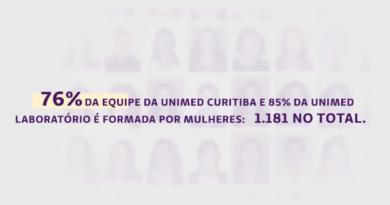 Unimed Curitiba